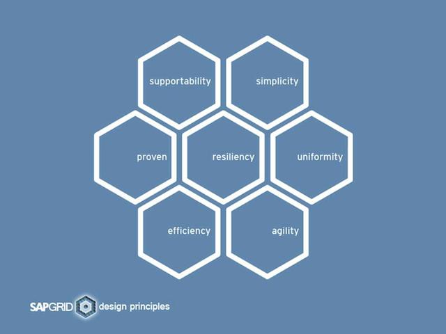 principles2.png